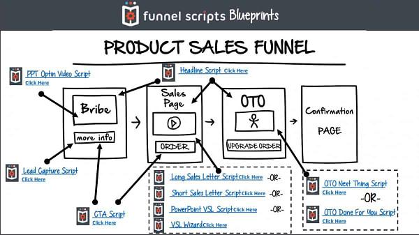 funnel scripts blueprint