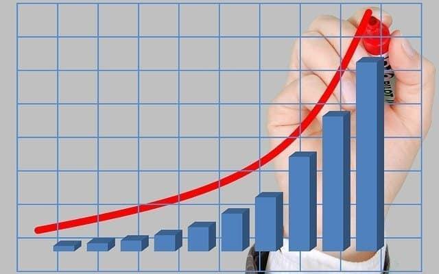 Improve profits